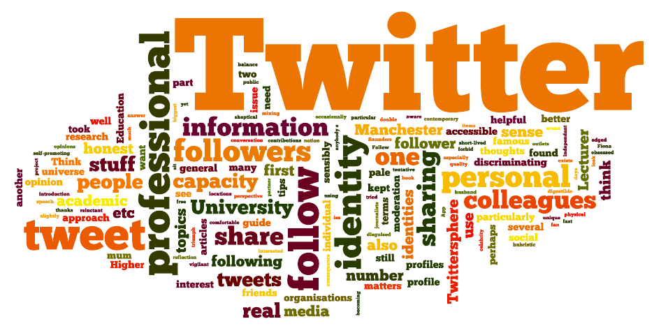 Twitter: A font of knowledge or the ultimate distraction