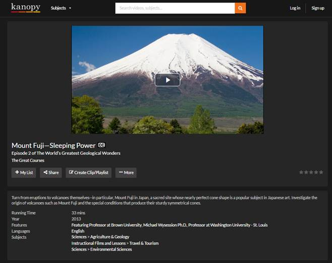 the Kanopy website with details of a video on Mount Fuji