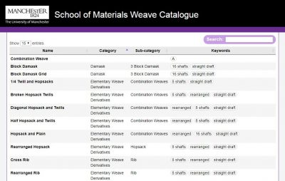 The weave catalogue landing page, showing the keywords and categories